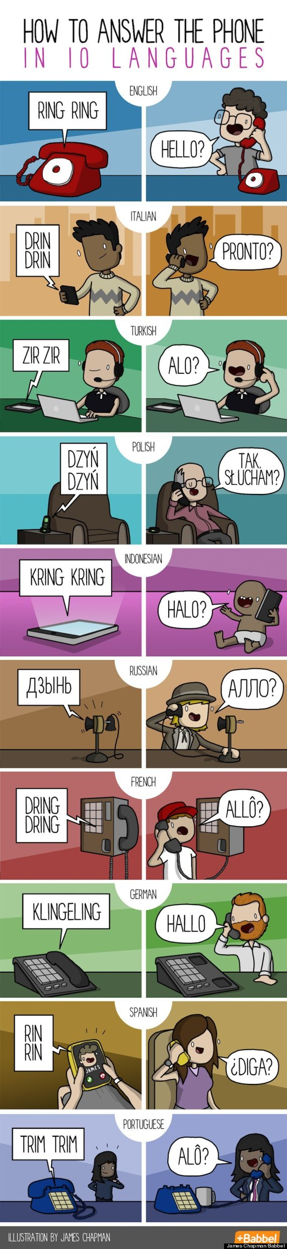 Photo of How To Answer The Phone In 10 Different Languages