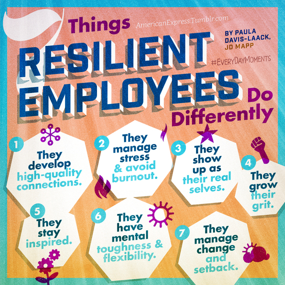 Photo of 7 Things Resilient Employees Do Differently
