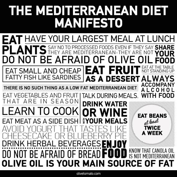 Photo of The Mediterranean Diet Manifesto
