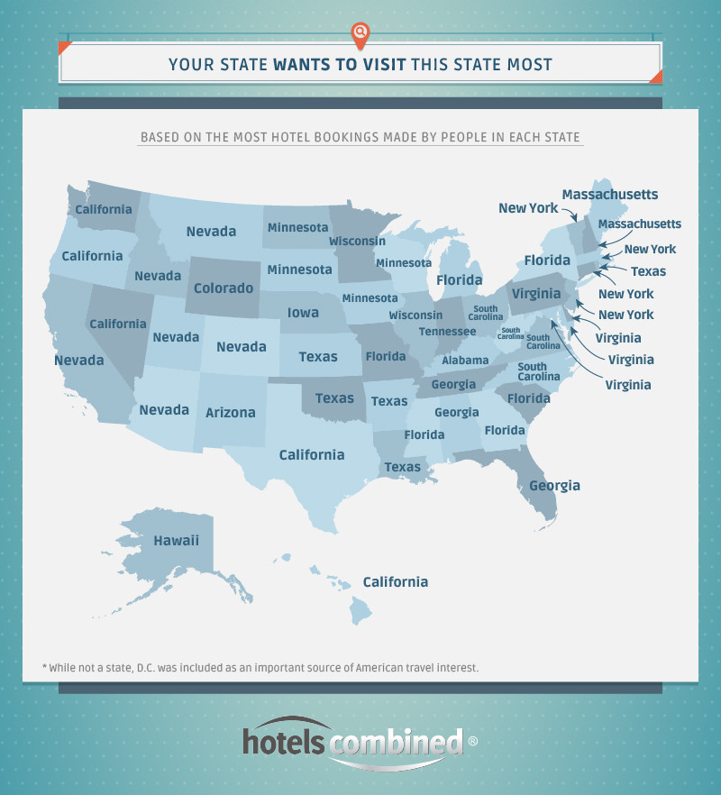 Photo of Americans' Favorite Destinations, State by State