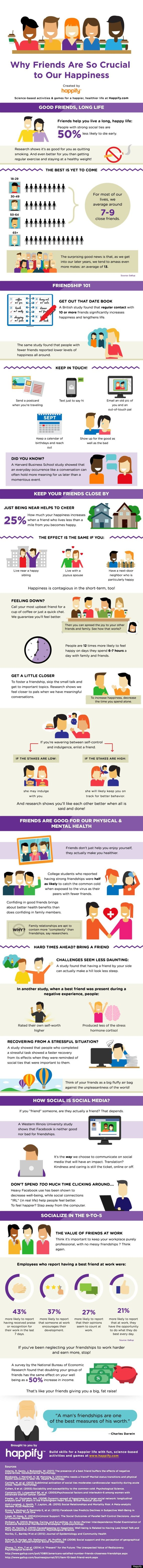 Photo of The Research-Backed Ways Our Friends Make Us Happier