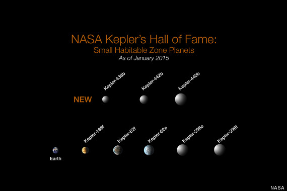Photo of Eight New Exoplanets In 'Goldilocks Zone' Discovered By NASA's Kepler Spacecraft