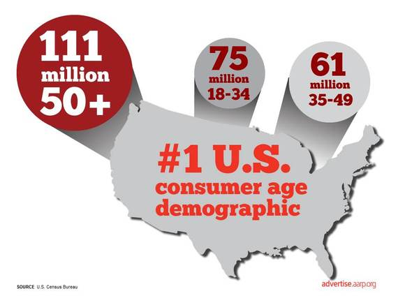 Photo of The 7 Incredible Facts About Boomers' Spending Power