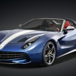 Most Expensive Cars of 2015